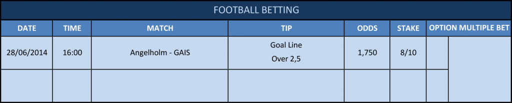 Football Betting81