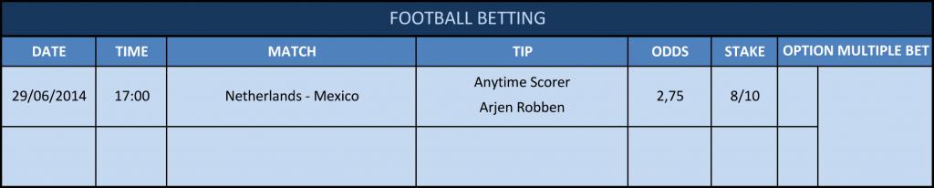 Football Betting82