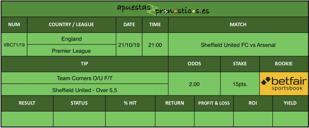 Nuestro pronostico para el partido Sheffield United FC vs Arsenal en el que se aconseja que el Sheffield United FC consiga al final del partido mas de 5,5 corners.