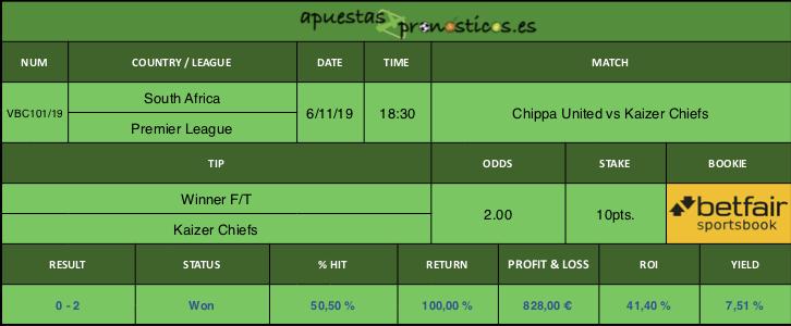 Resultado de nuestro pronostico para el partido Chippa United vs Kaizer Chiefs.
