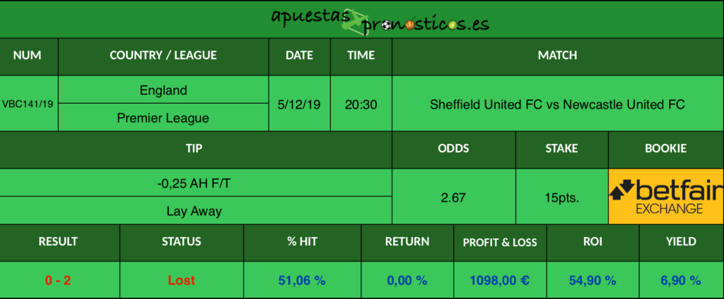 Resultado de nuestro pronostico para el partido Sheffield United FC vs Newcastle United FC.
