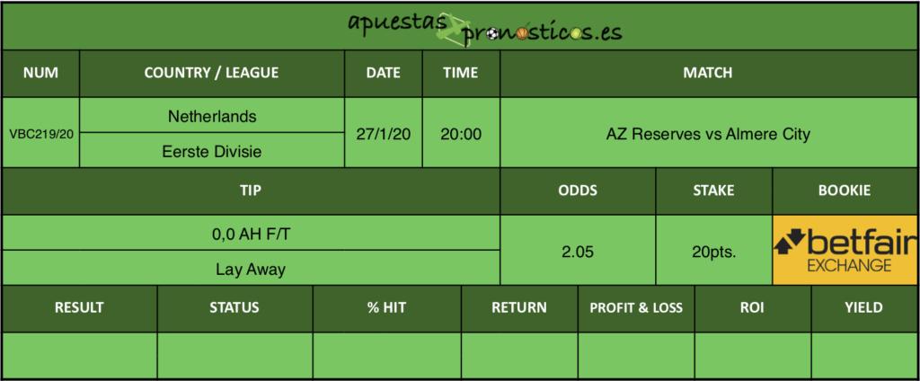 Nuestro pronostico para el partido AZ Reserves vs Almere City en el que se aconseja un 0,0 AH F/T Lay Away.
