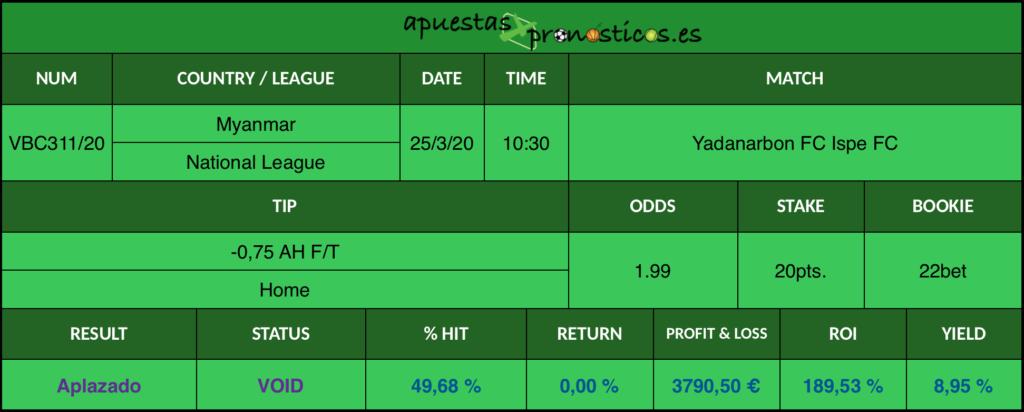 Resultado de nuestro pronostico para el partido Yadanarbon FC vs Ispe FC en el que se aconseja un -0,75 AH F/T Home.