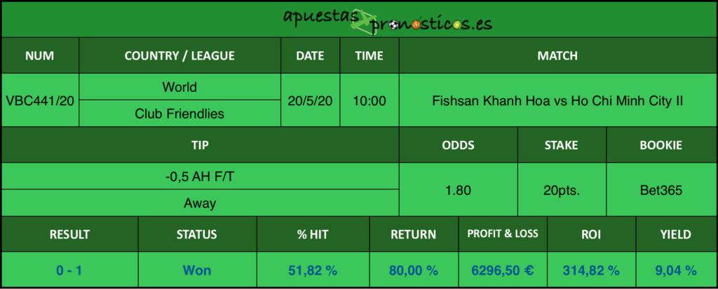 Resultado de nuestro pronostico para el partido Fishsan Khanh Hoa vs Ho Chi Minh City II en el que se aconseja -0,5 AH F/T Away.